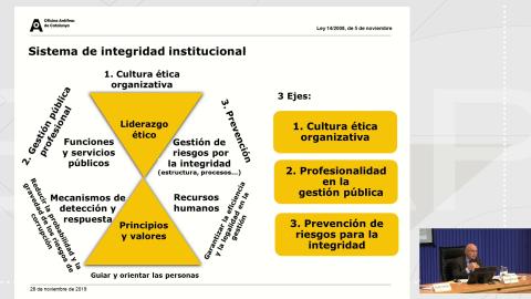 As oficinas antifraude. O exemplo de Cataluña - Curso monográfico Os sistemas de integridade institucional nas administracións públicas